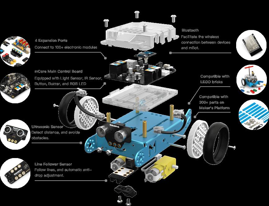 بخش های ربات mBot