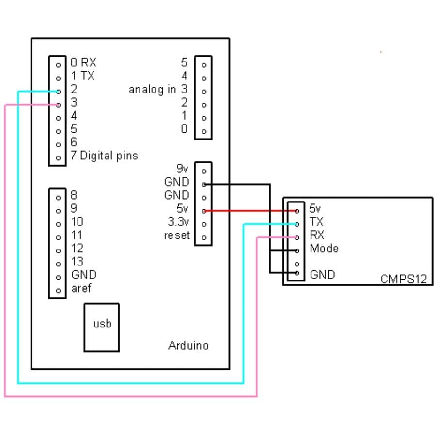 اتصال قطب نما CMPS11 به آردوینو