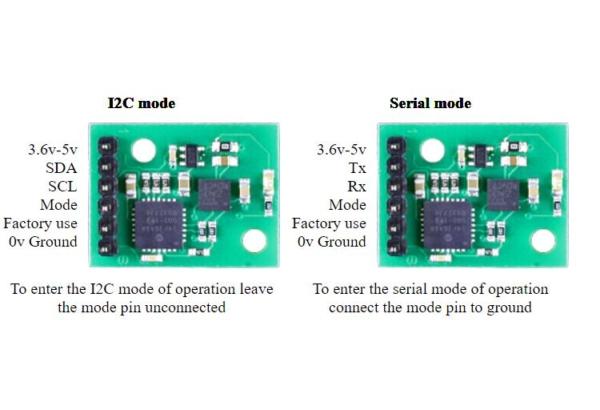 پایه های ماژول قطب نما CMPS11 برای اتصال به SPI و Serial، آردوینو