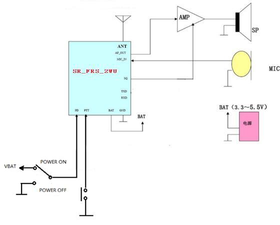 ساخت بیسیم فرستنده گیرنده رادیویی و صدا SR_FRS_2WU
