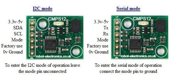 پایه های I2C و Serial ماژول قطب نمای جبران شده CMPS12