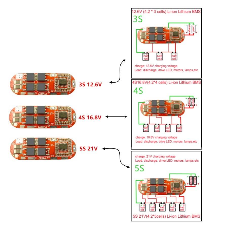 راهنمای سیمبندی محافظ باتری 3-سل، 4-سل و 5-سل