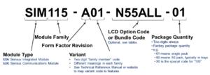کد سفارش SIM پنل لمسی هوشمند صنعتی HMI
