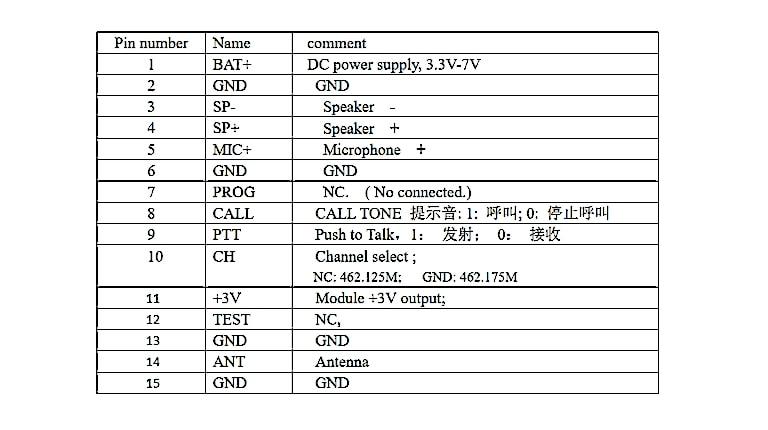 جدول پین های SR_T300
