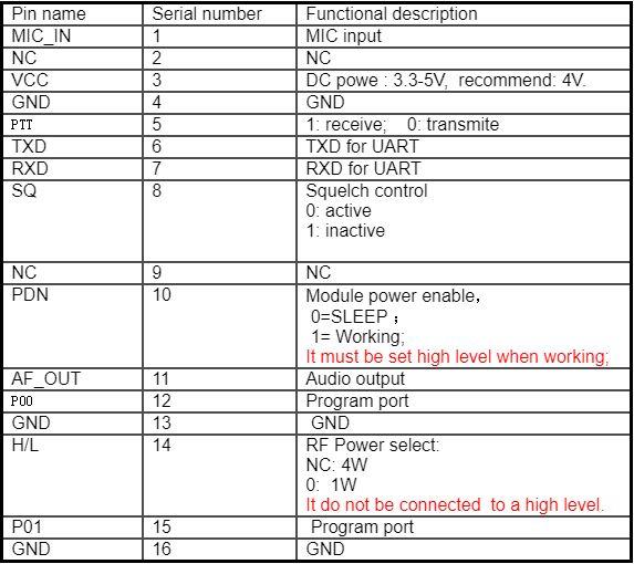 پین های ماژول فرستنده گیرنده SR_FRS_4WV