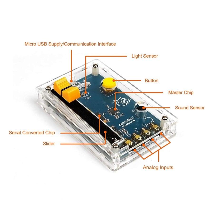 کیت آموزشی برنامه نویسی با آردوینو، اجزاء کیت برنامه نویسی picoboard، چیپ آردوینو، ورودی های آنالوگ، میکروفون، سنسور نور