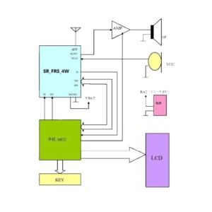 نقشه و مدار ساخت ماژول واکی تاکی و فرستنده گیرنده رادیویی برد بالا و قوی SR_FRS_4WV