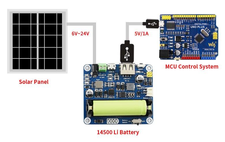 طراحی مدار شارژ کنترلر خورشیدی، 6 الی 24 ولت، خروجی 5 ولت و یک آمپر و شارژ باتری