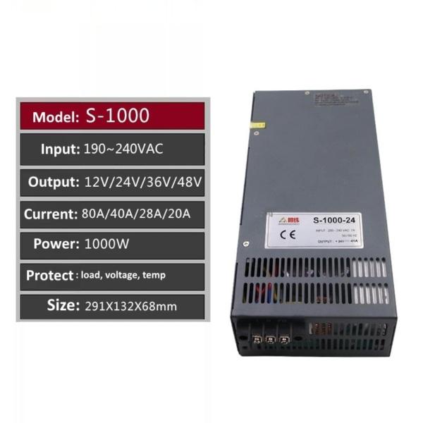 منبع تغذیه rsp-1000-24 و rsp-1000-48