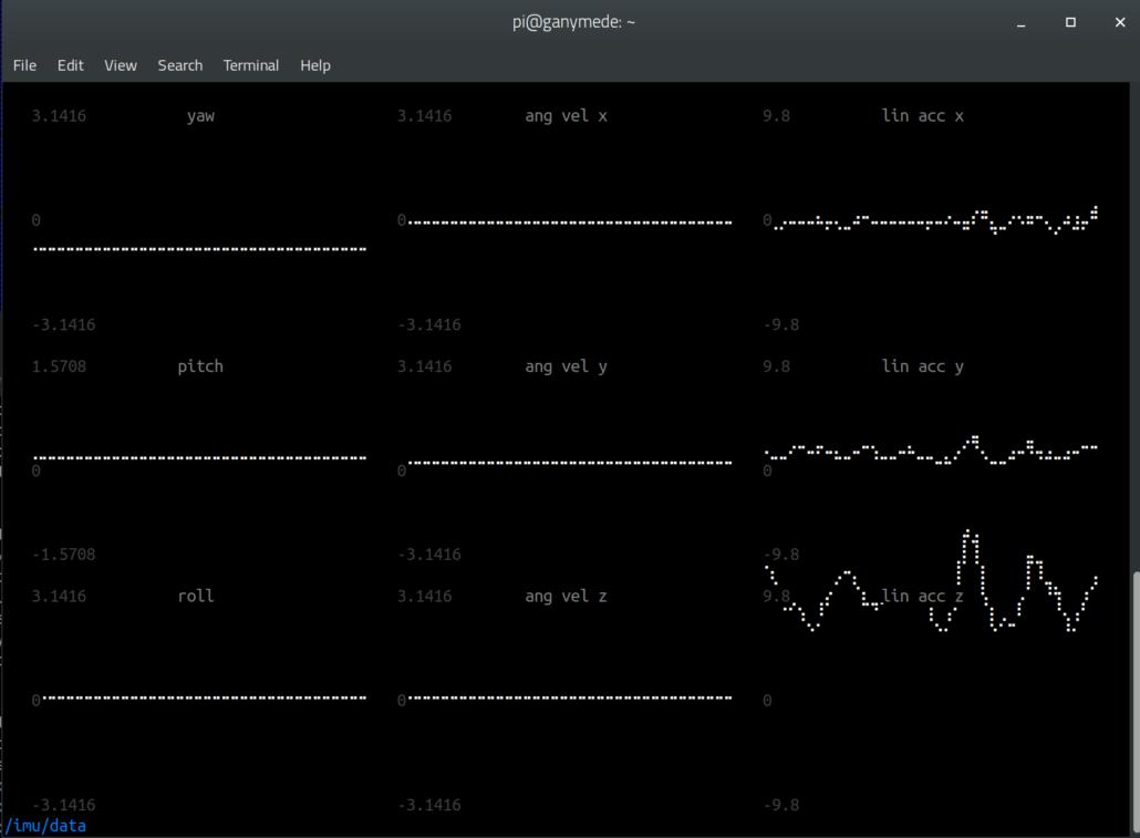 ارسال داده های تاپیک زاویه سنج یا شتاب ROS از طریق SSH