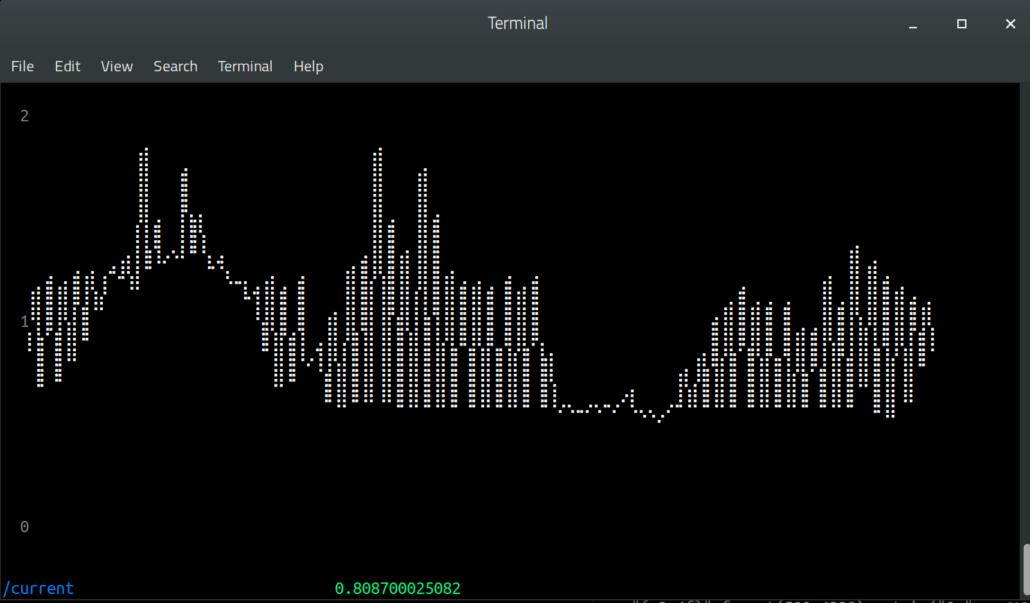 ارسال داده های Topic سنسور آنالوگ ROS از طریق SSH