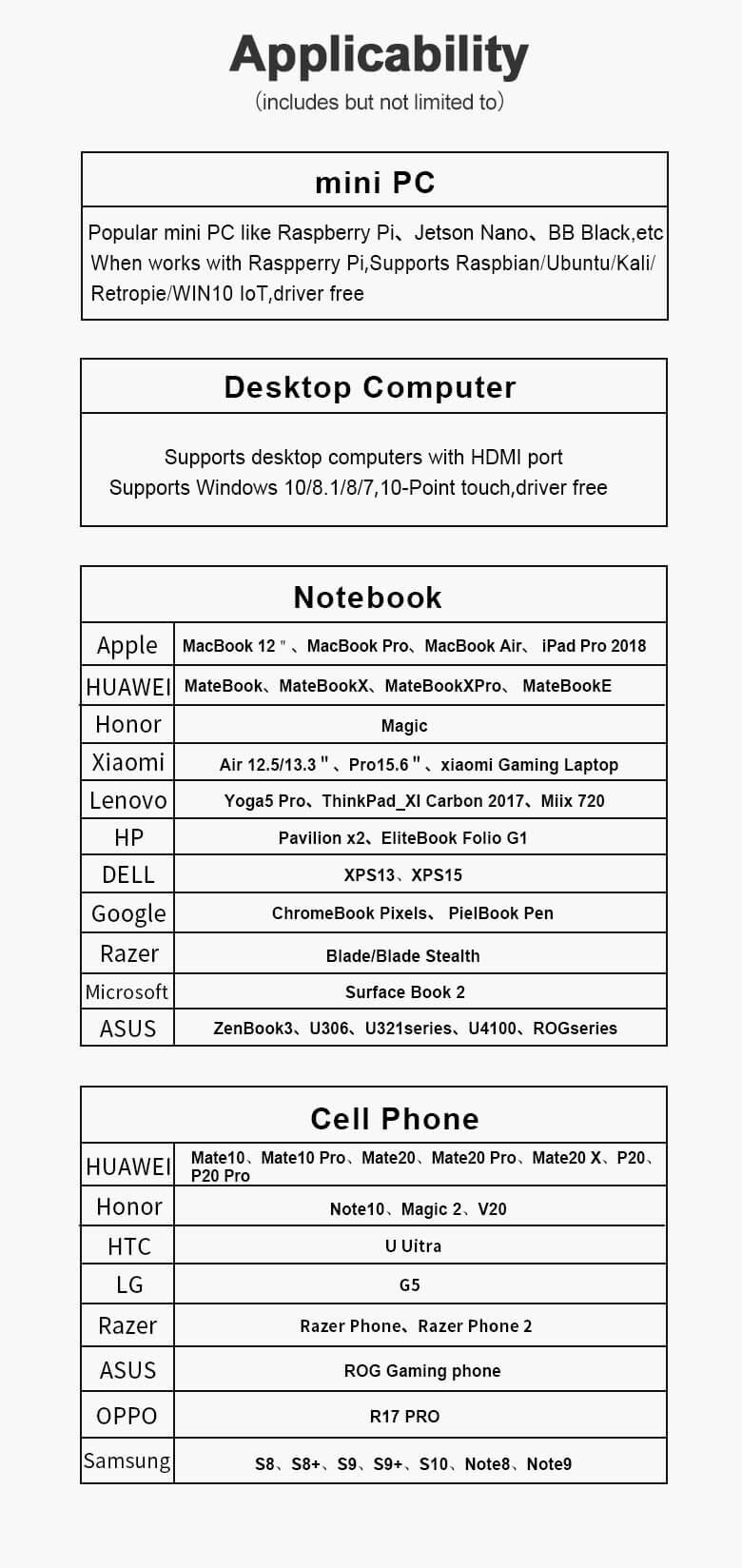 مانیتور یا نمایشگر قابل حمل رزبری پای، ویندوز، مک نوت، مک بوک، آی پد، لنوو، HP، DELL، LG، SAMSUNG، مایکروسافت