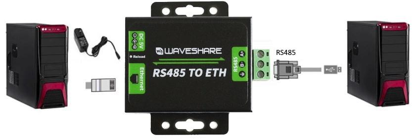ماژول تبدیل RS485 به اترنت(Ethernet) درجه صنعتی