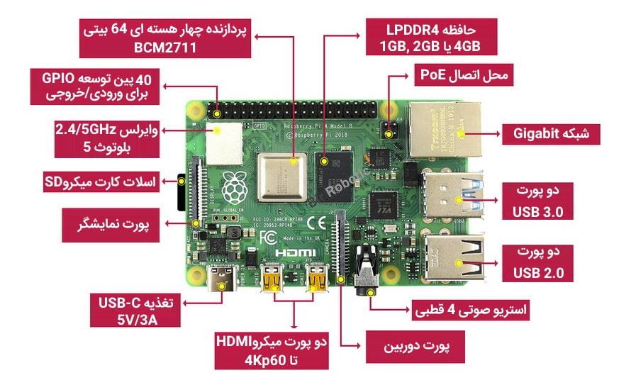 جزئیات برد مینی کامپیوتر رزبریپای 4