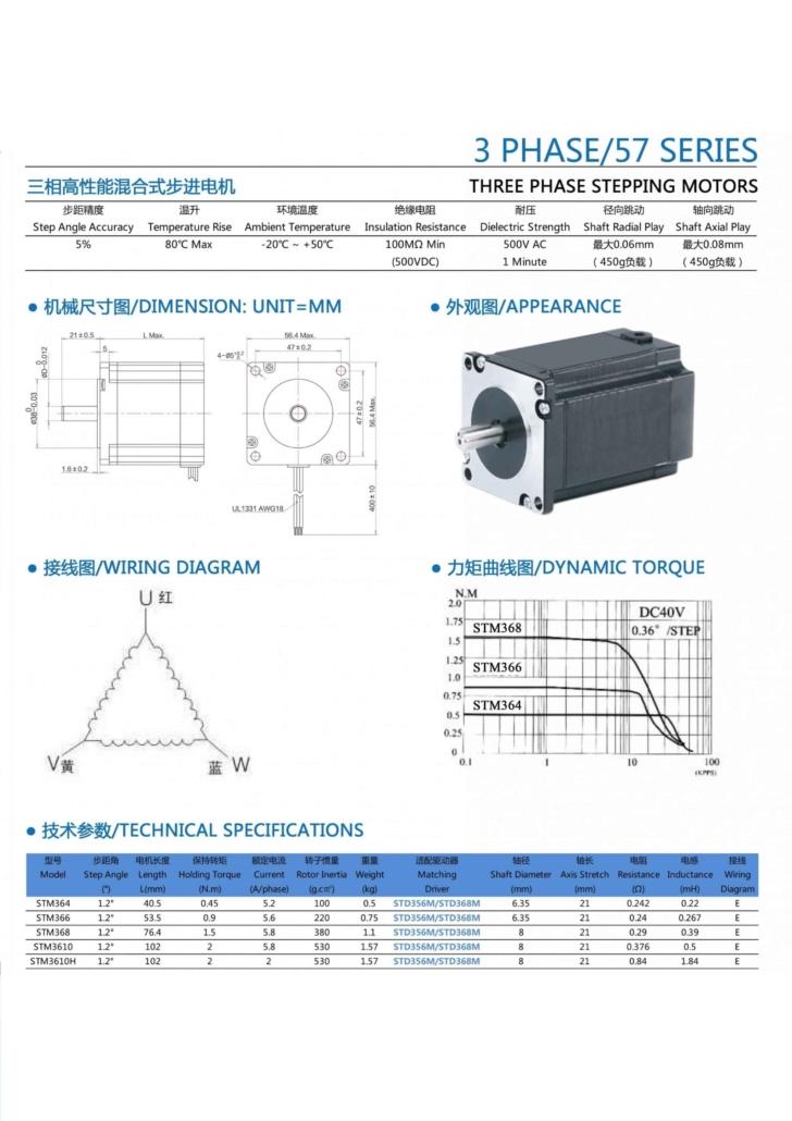 اطلاعات فنی استپر موتور سه فاز سری 57