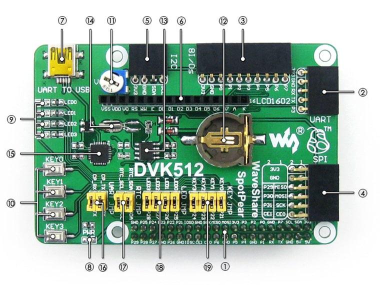 بخش های بورد توسعه DVK512 رزبری پای
