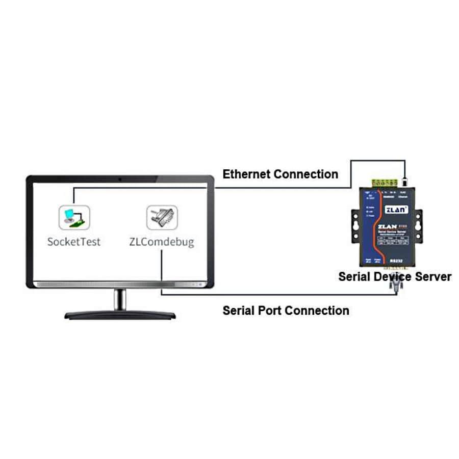دیاگرام تبدیل TCP به سریال RS485/232/422