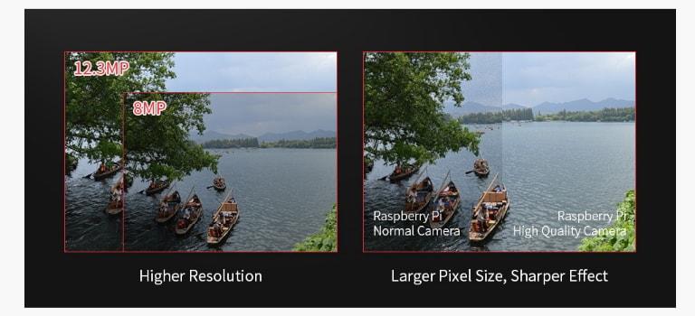 مقایسه دوربین های رزبری پای