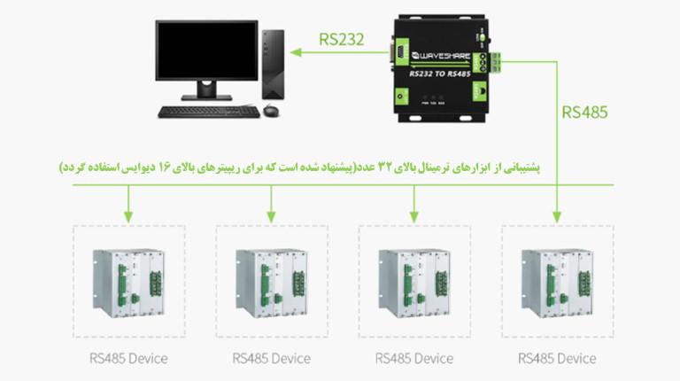 مبدل RS232 به RS485