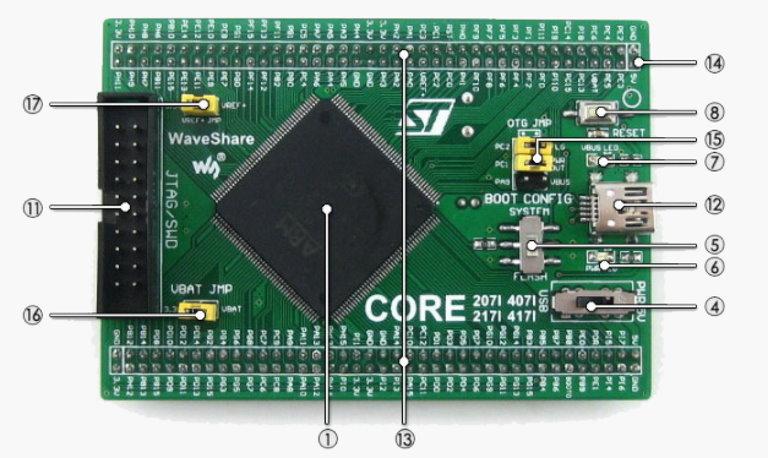 برد توسعه Core407I
