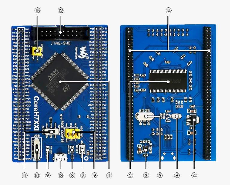 برد توسعه CoreH743I