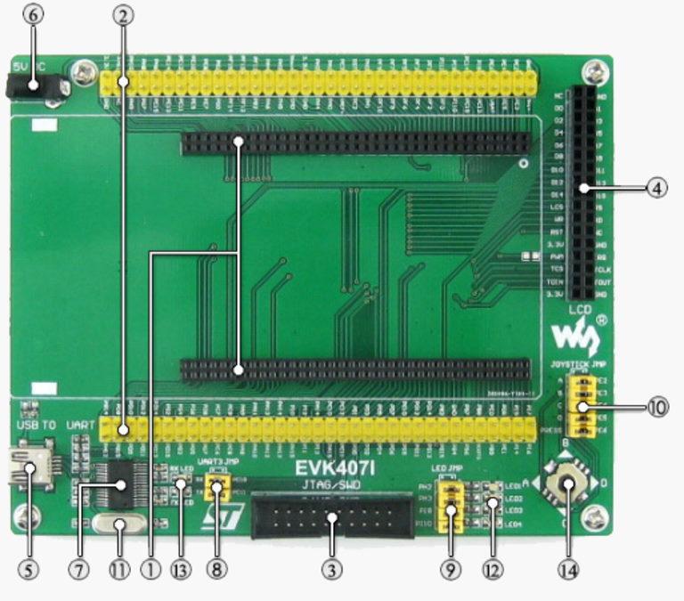 برد توسعه EVK407I
