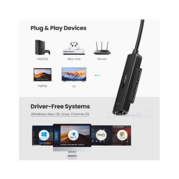 تبدیل USB 3.0 به SATA محصول UGREEN
