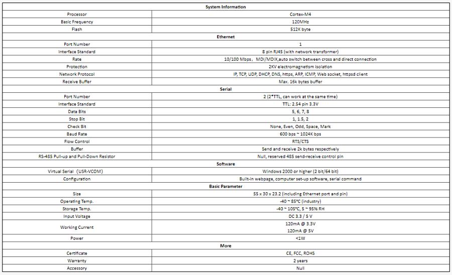 ماژول مبدل سریال(TTL) به اترنت مدل USR-TCP232-E2